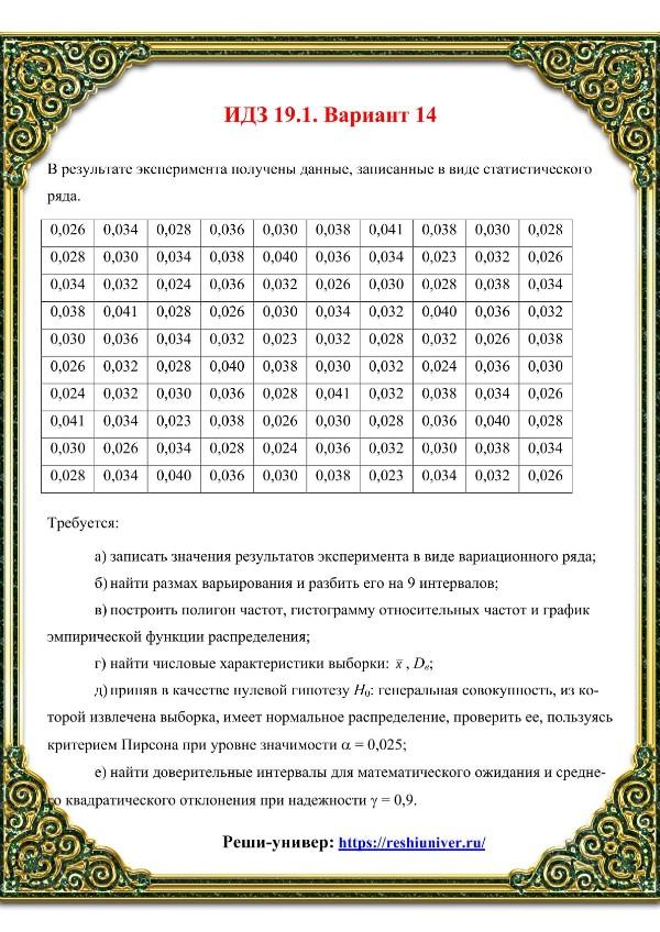 Зд-idz 19.1_V-14 Рябушко