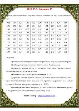 Зд-idz 19.1_V-15 Рябушко