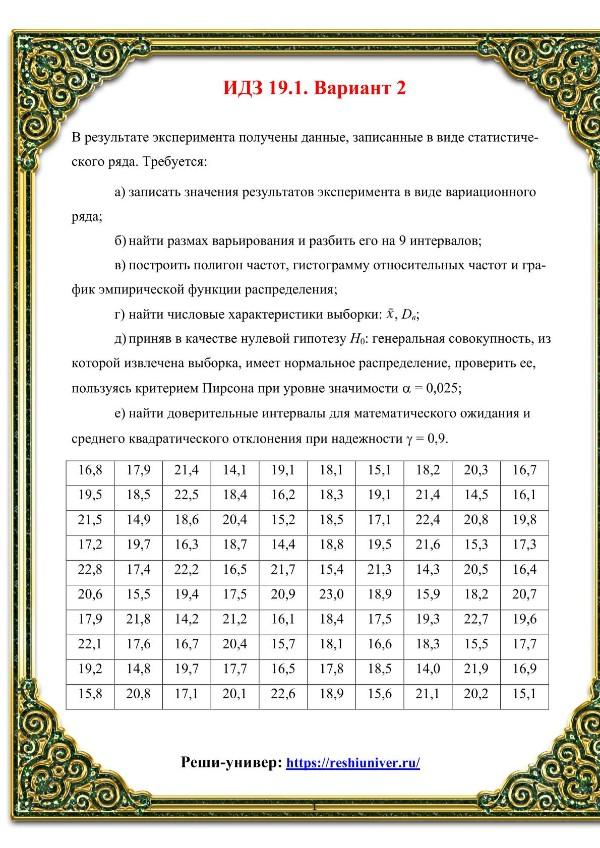 Зд-idz 19.1_V-2 Рябушко