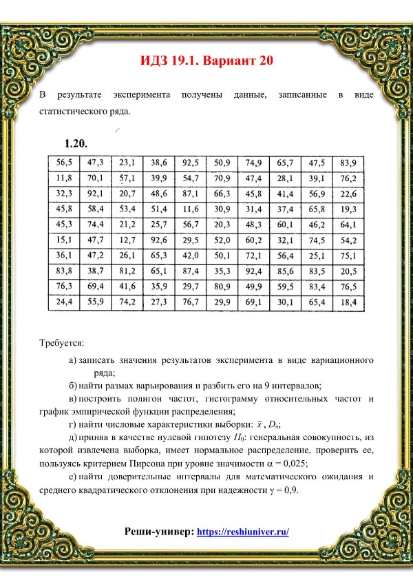 Зд-idz 19.1_V-20 Рябушко