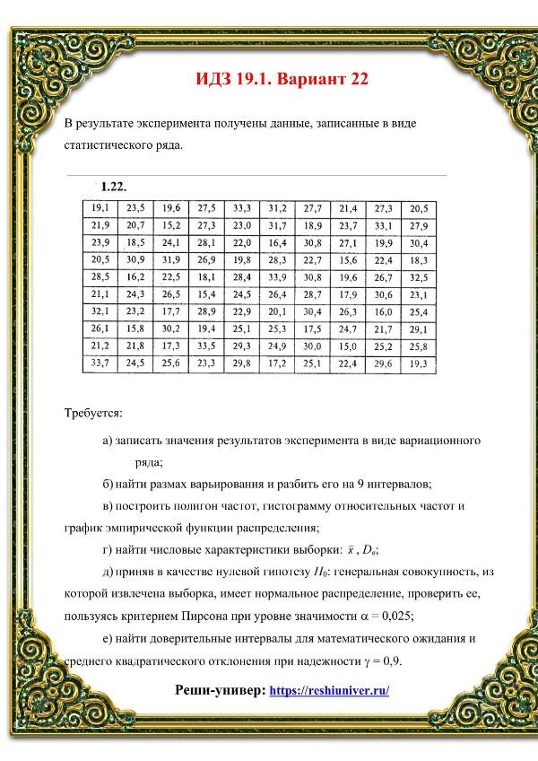 Зд-idz 19.1_V-22 Рябушко