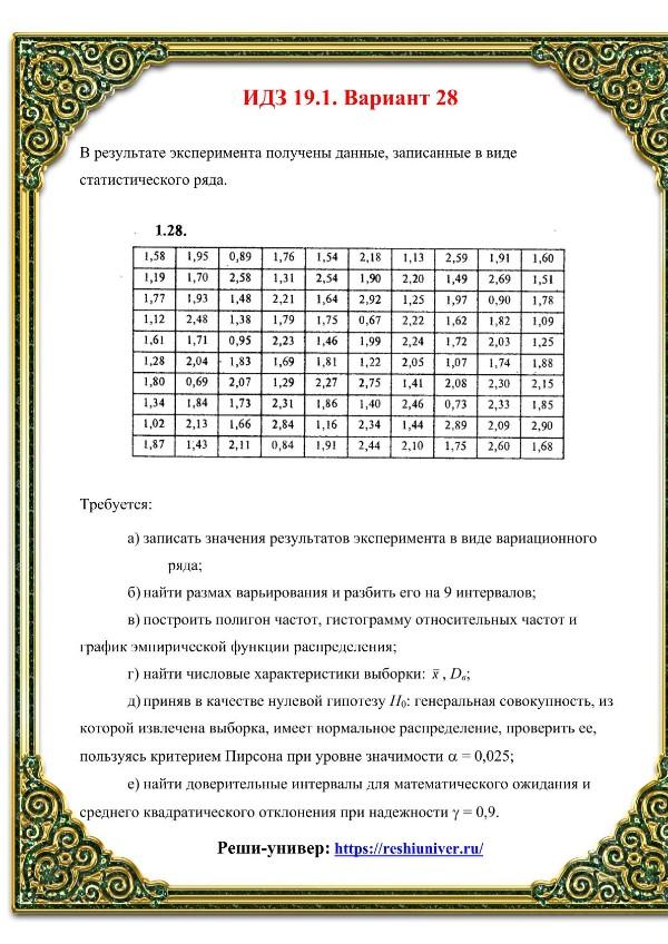 Зд-idz 19.1_V-28 Рябушко