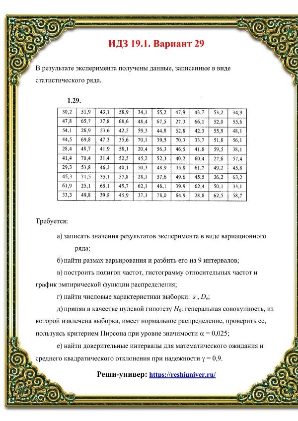 Зд-idz 19.1_V-29 Рябушко