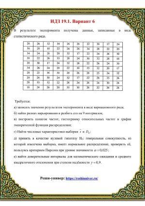 Зд-idz 19.1_V-6 Рябушко