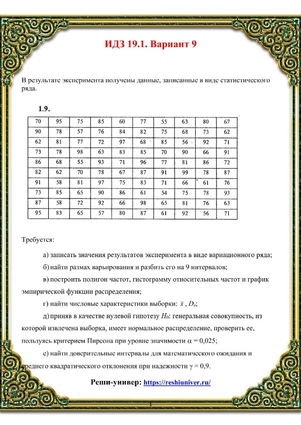 Зд-idz 19.1_V-9 Рябушко
