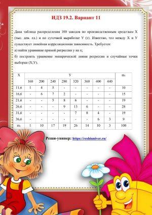 Зд-idz 19.2_V-11 Рябушко