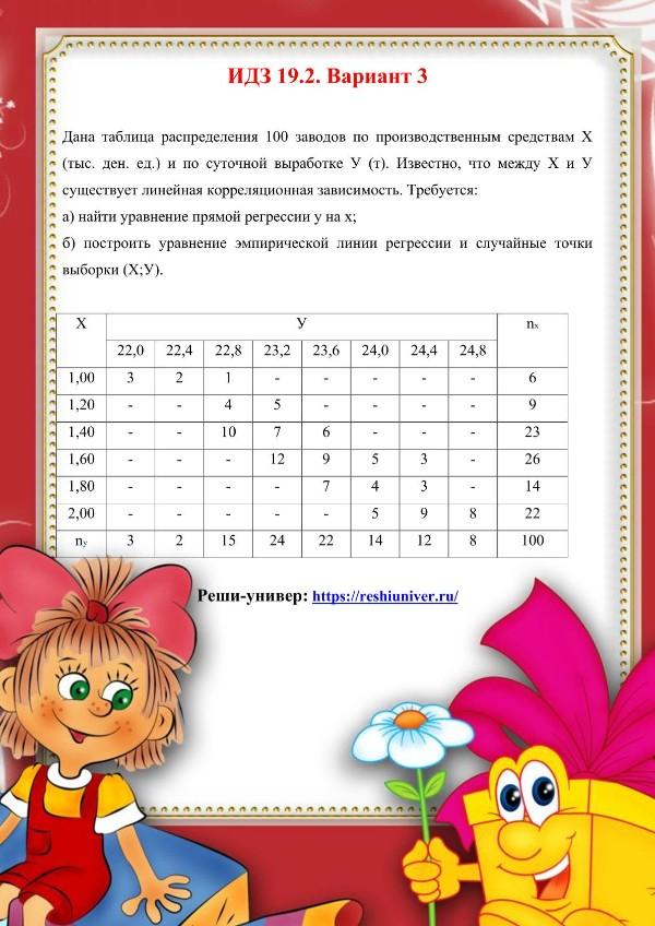 Зд-idz 19.2_V-3 Рябушко